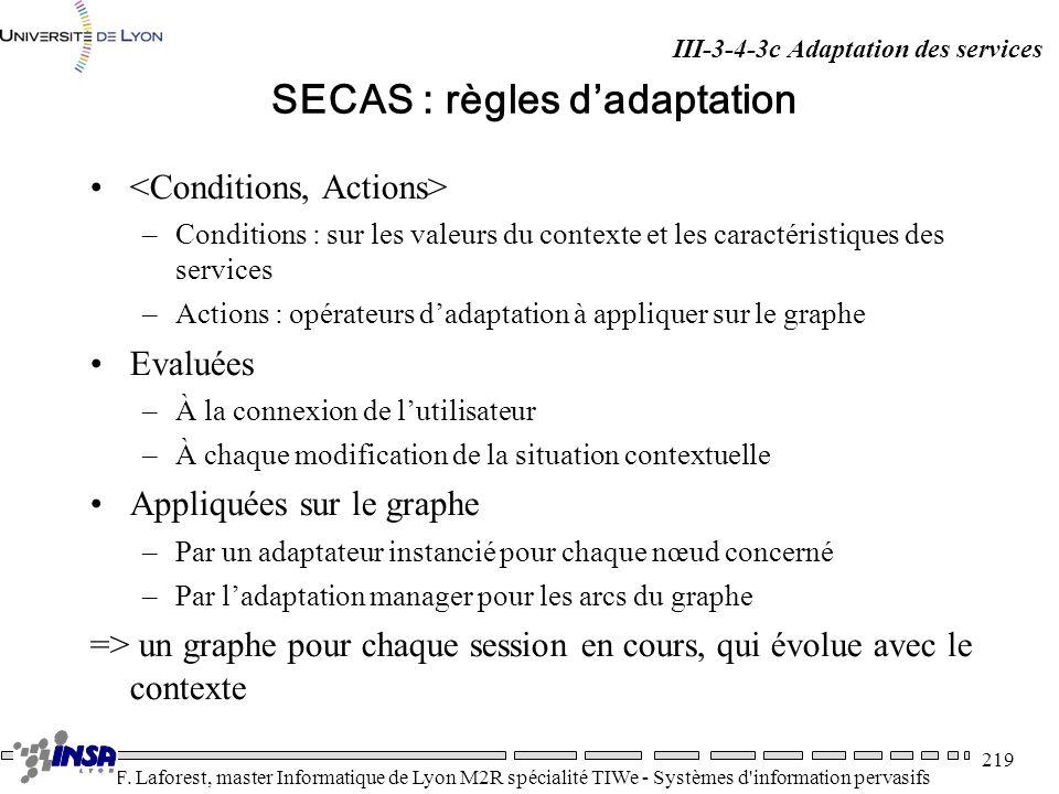 SECAS : règles d'adaptation