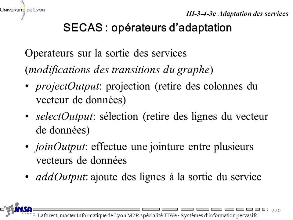 SECAS : opérateurs d'adaptation