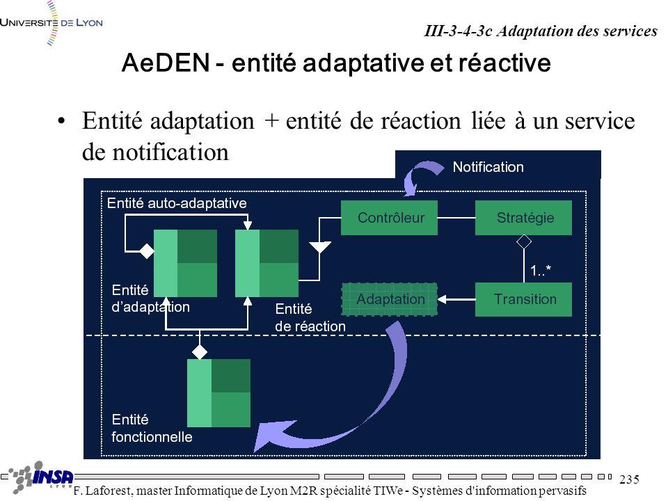 AeDEN - entité adaptative et réactive