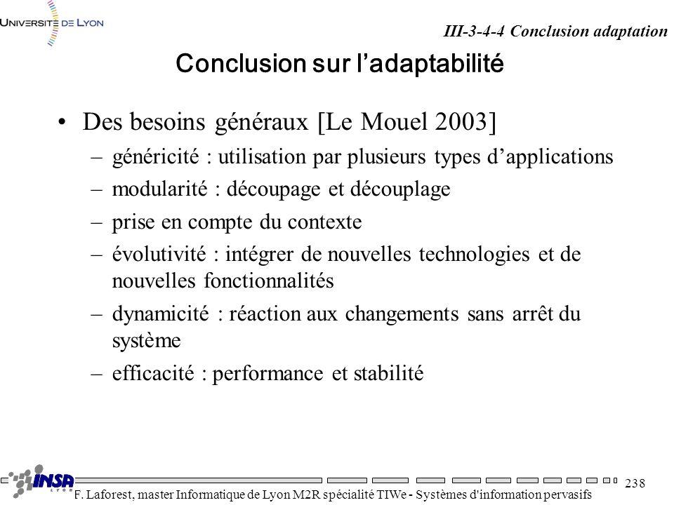 Conclusion sur l'adaptabilité