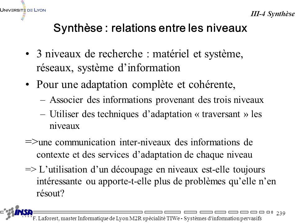 Synthèse : relations entre les niveaux