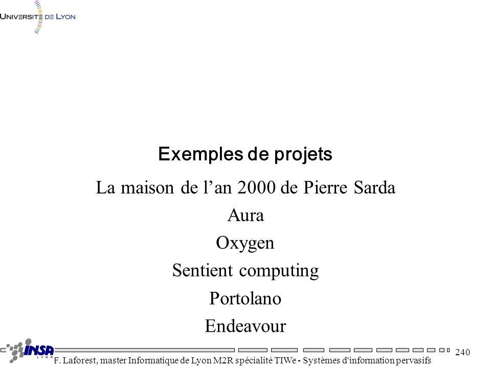 La maison de l'an 2000 de Pierre Sarda