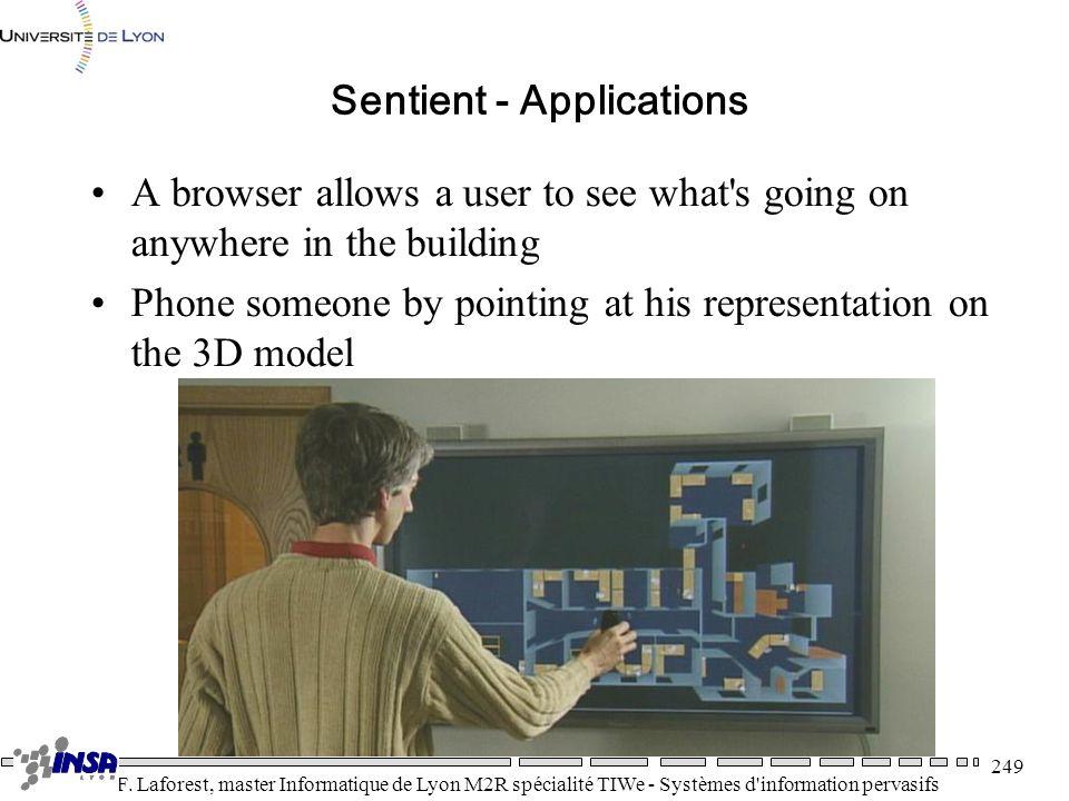 Sentient - Applications