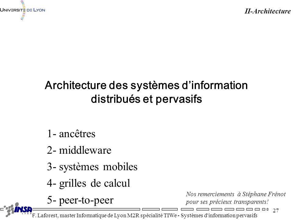 Architecture des systèmes d'information distribués et pervasifs