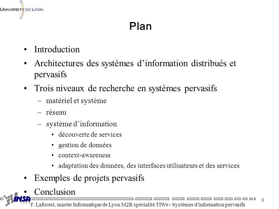 Plan Introduction. Architectures des systèmes d'information distribués et pervasifs. Trois niveaux de recherche en systèmes pervasifs.