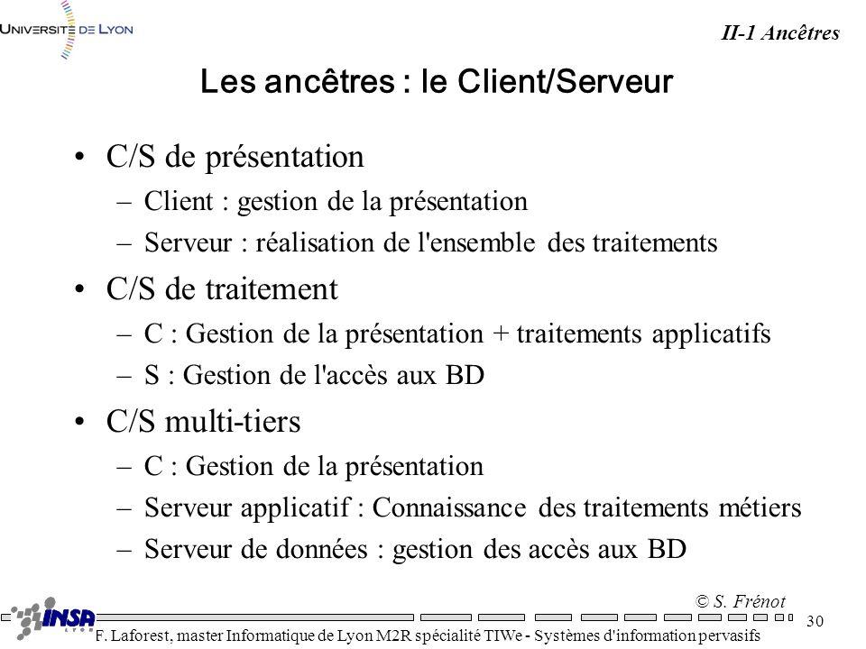 Les ancêtres : le Client/Serveur