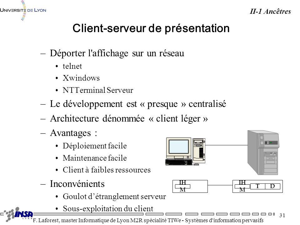 Client-serveur de présentation