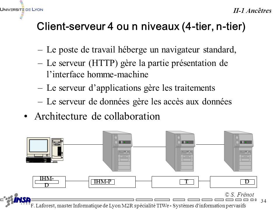 Client-serveur 4 ou n niveaux (4-tier, n-tier)