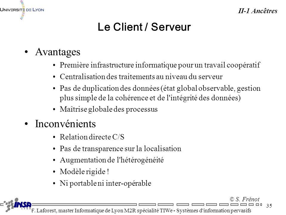 Le Client / Serveur Avantages Inconvénients