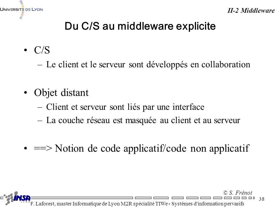 Du C/S au middleware explicite