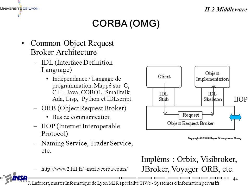 CORBA (OMG) Common Object Request Broker Architecture