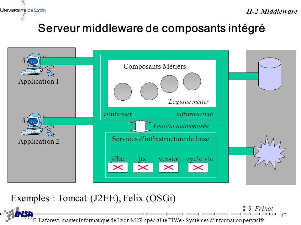 Serveur middleware de composants intégré