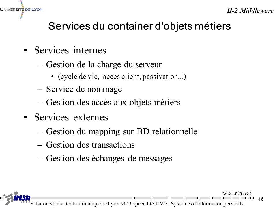 Services du container d objets métiers