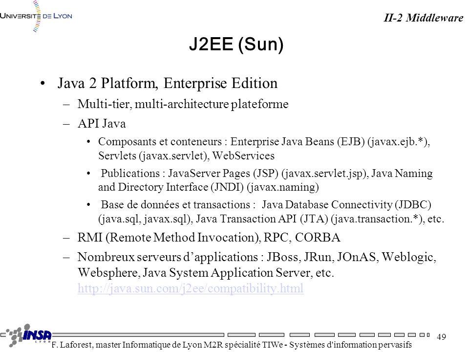 J2EE (Sun) Java 2 Platform, Enterprise Edition