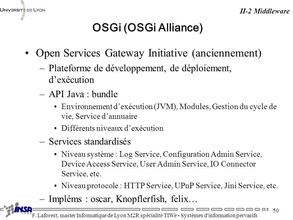 Open Services Gateway Initiative (anciennement)