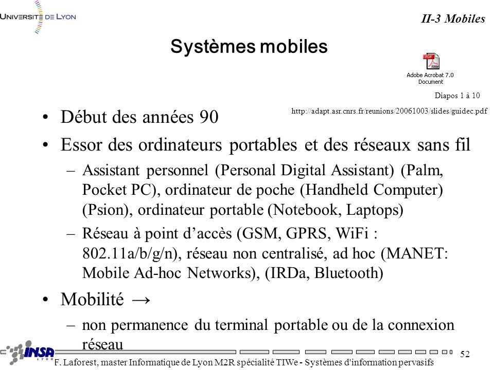 Essor des ordinateurs portables et des réseaux sans fil