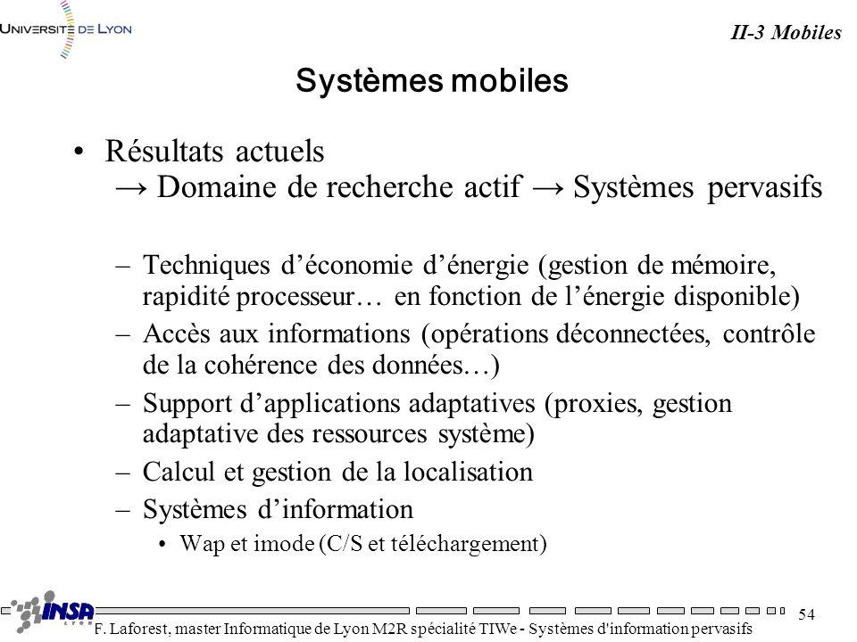 Résultats actuels → Domaine de recherche actif → Systèmes pervasifs
