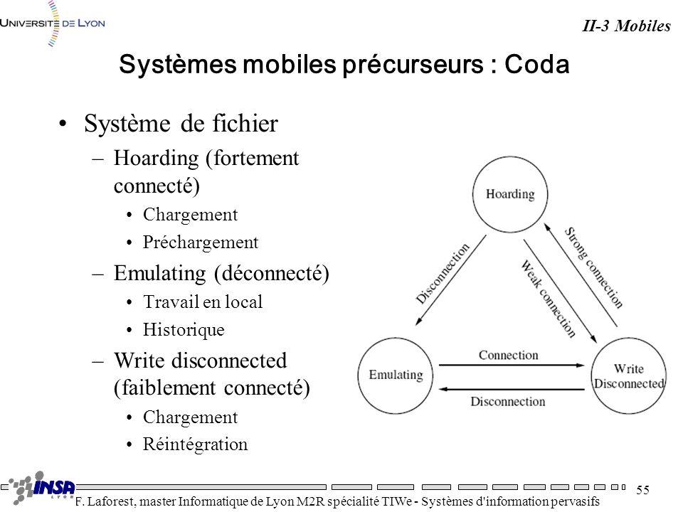 Systèmes mobiles précurseurs : Coda