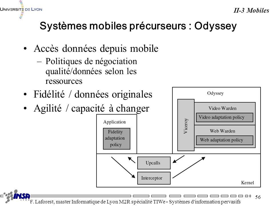 Systèmes mobiles précurseurs : Odyssey