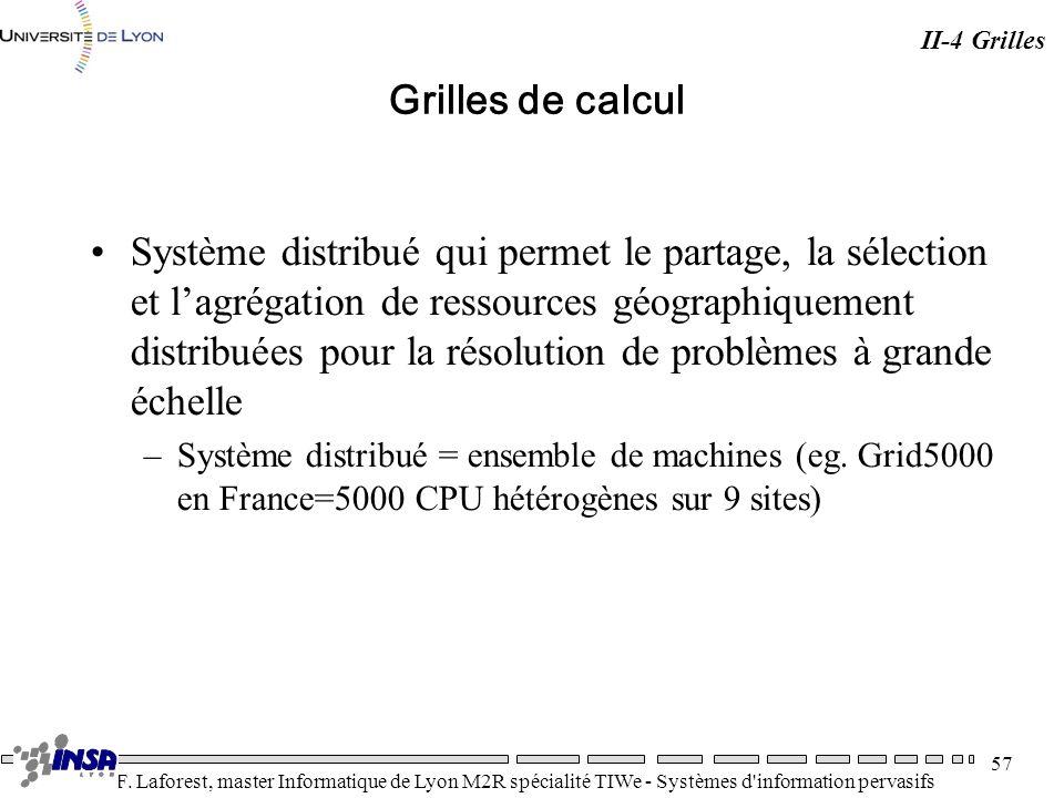 II-4 Grilles Grilles de calcul.