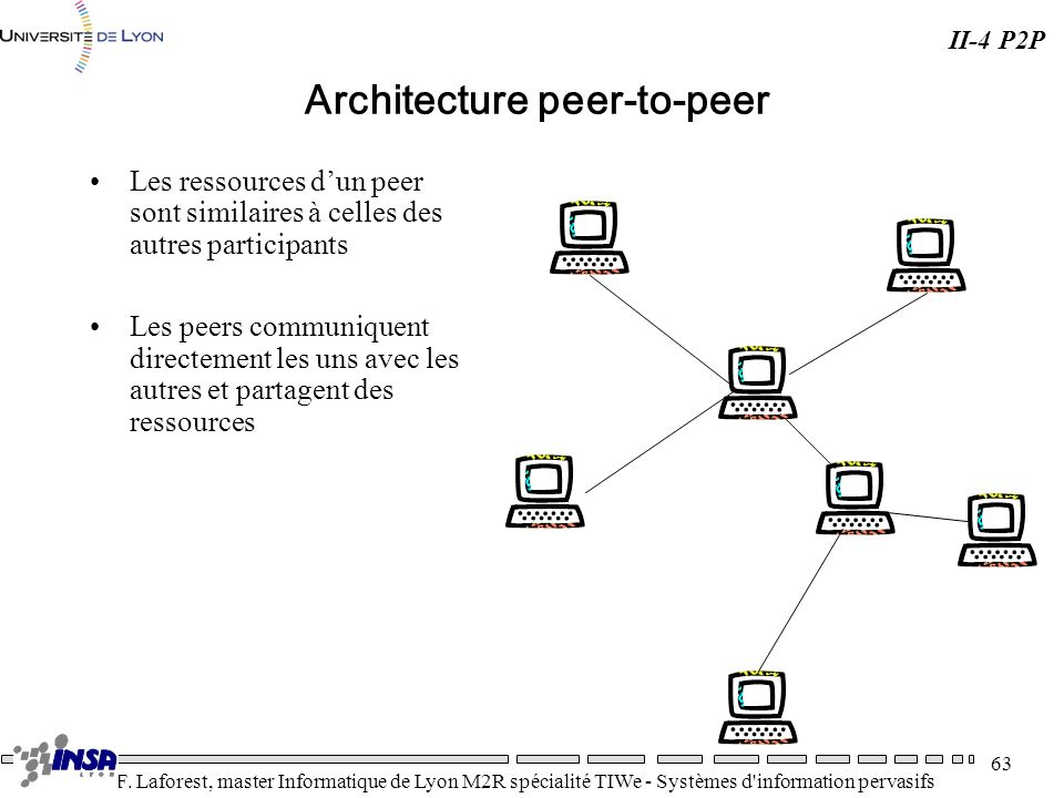 Architecture peer-to-peer