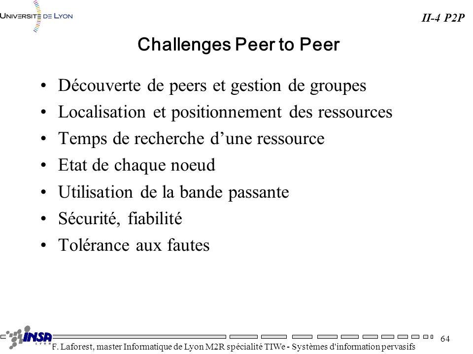 Challenges Peer to Peer