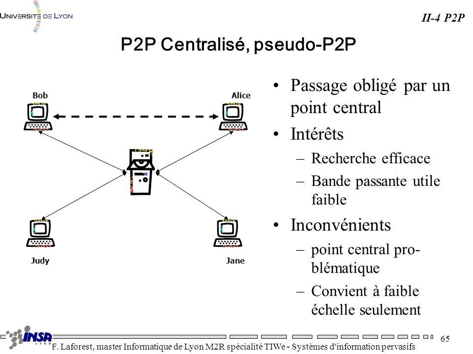 P2P Centralisé, pseudo-P2P