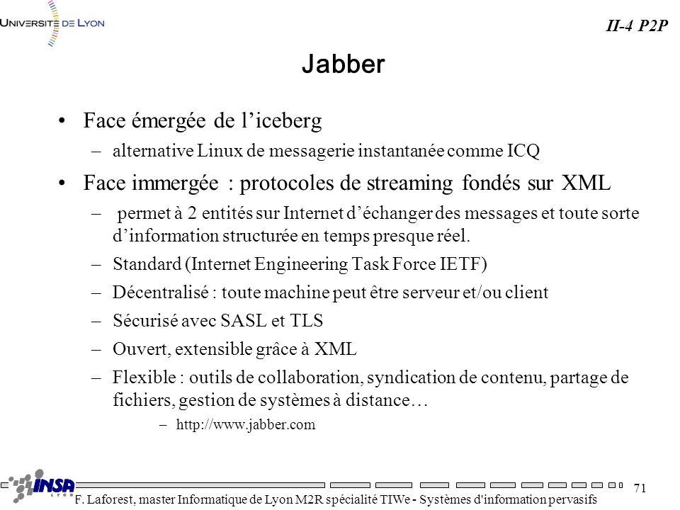 Jabber Face émergée de l'iceberg