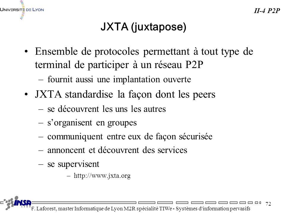 JXTA standardise la façon dont les peers
