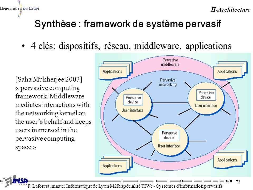 Synthèse : framework de système pervasif
