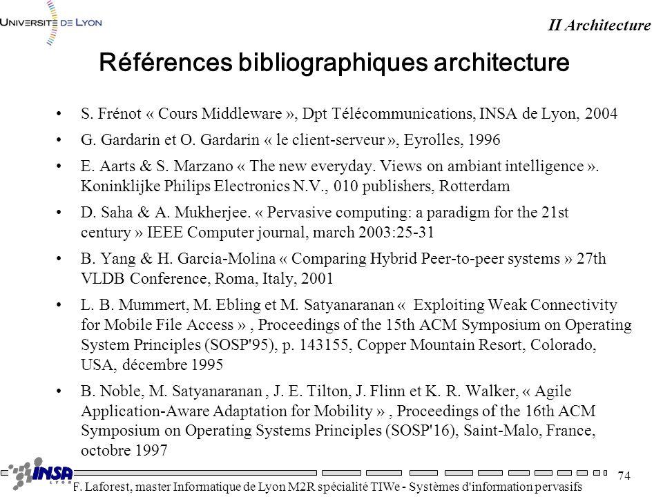 Références bibliographiques architecture