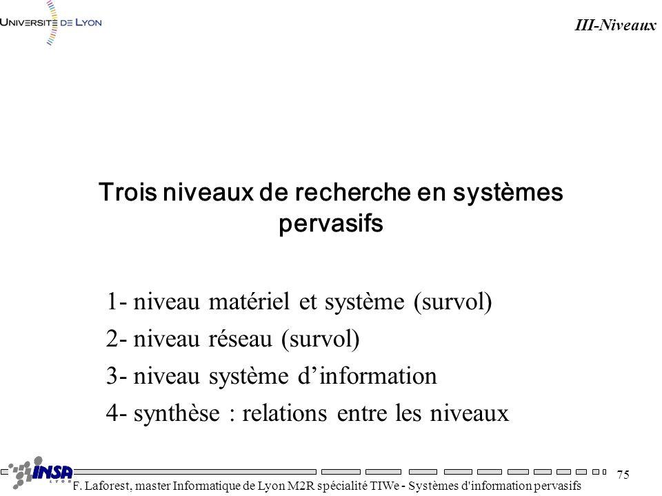 Trois niveaux de recherche en systèmes pervasifs