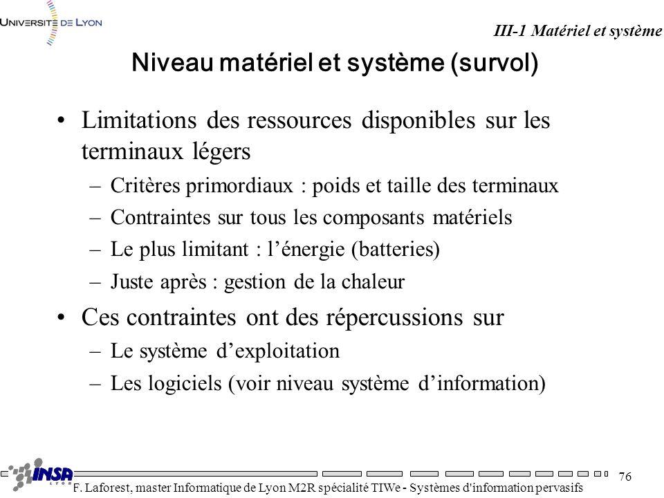 Niveau matériel et système (survol)