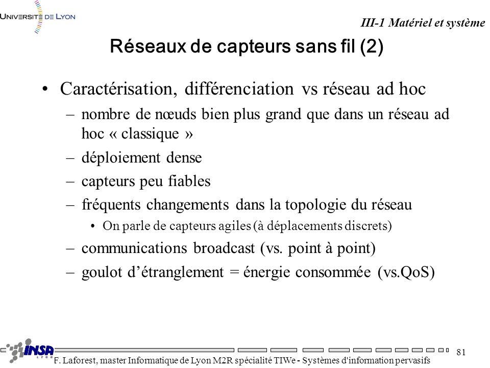 Réseaux de capteurs sans fil (2)