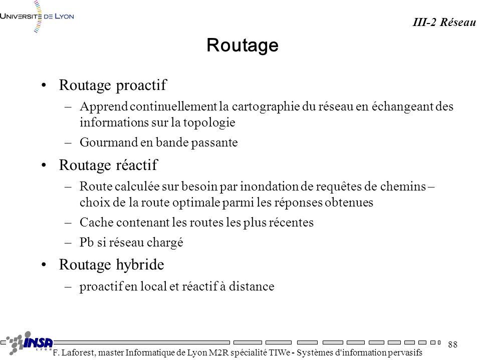 Routage Routage proactif Routage réactif Routage hybride
