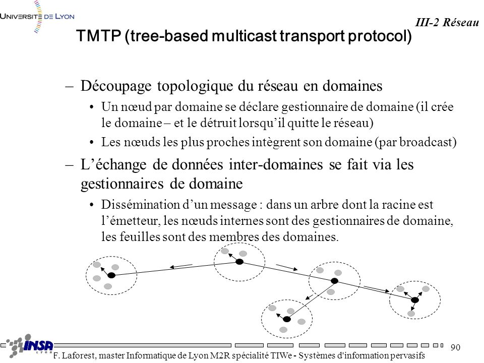 TMTP (tree-based multicast transport protocol)