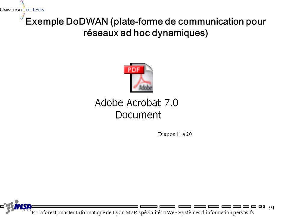 Exemple DoDWAN (plate-forme de communication pour réseaux ad hoc dynamiques)