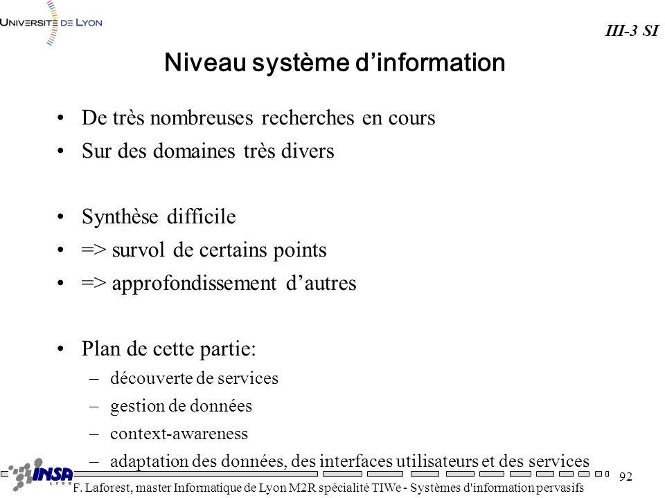 Niveau système d'information