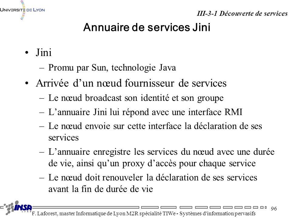 Annuaire de services Jini