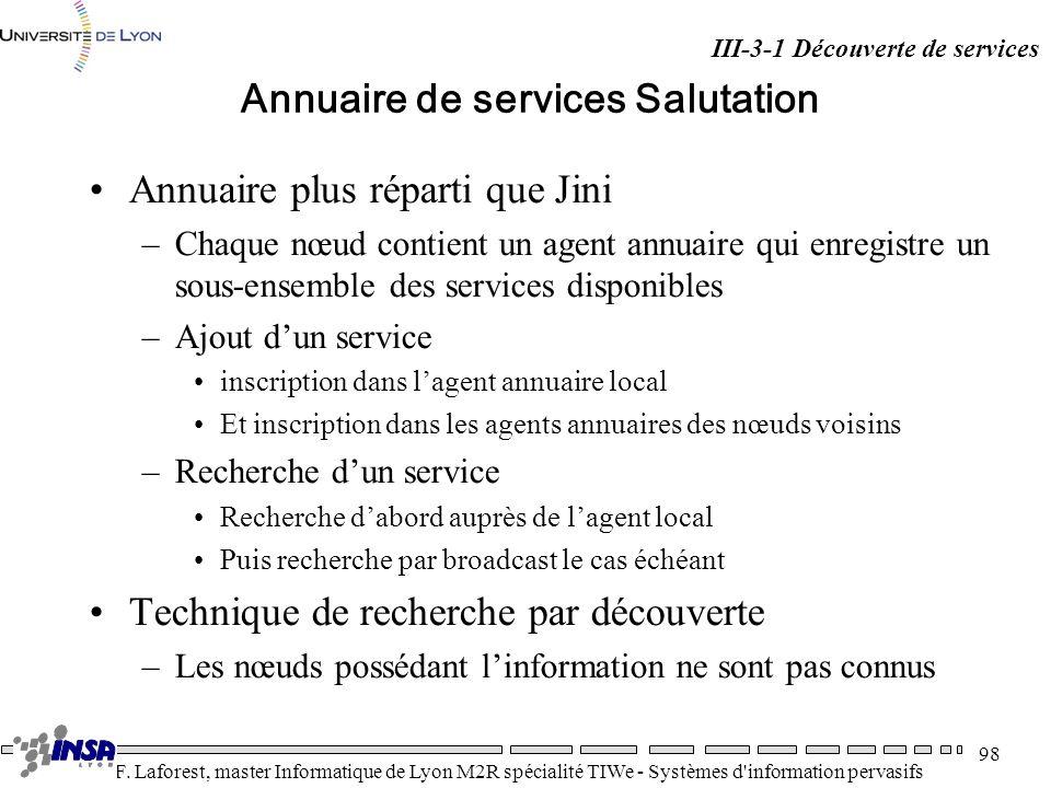 Annuaire de services Salutation