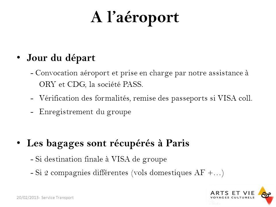 A l'aéroport Jour du départ Les bagages sont récupérés à Paris