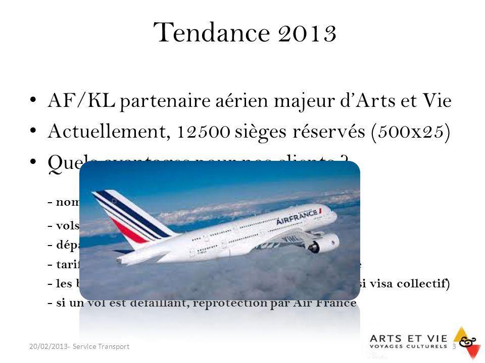 - nombreux vols internationaux directs