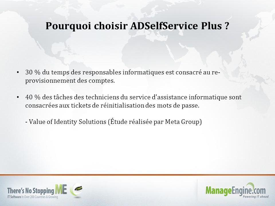 Pourquoi choisir ADSelfService Plus