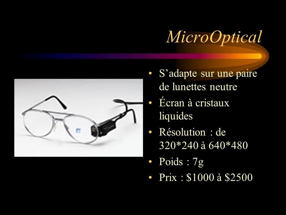 MicroOptical S'adapte sur une paire de lunettes neutre