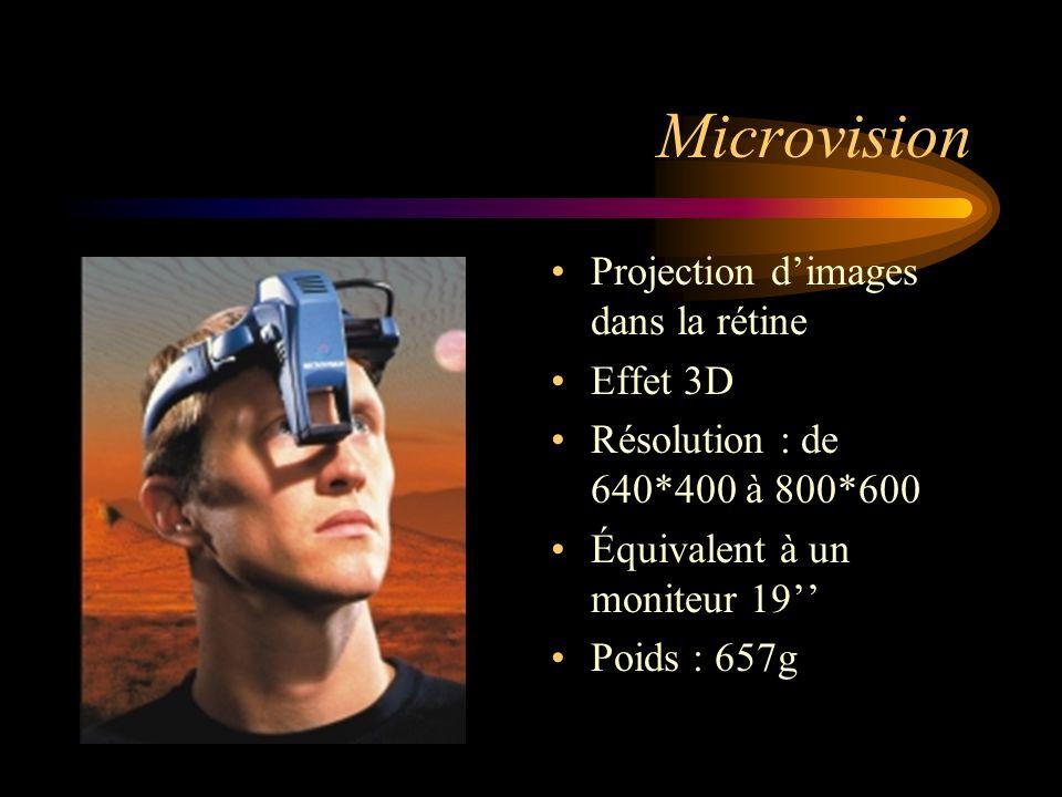 Microvision Projection d'images dans la rétine Effet 3D
