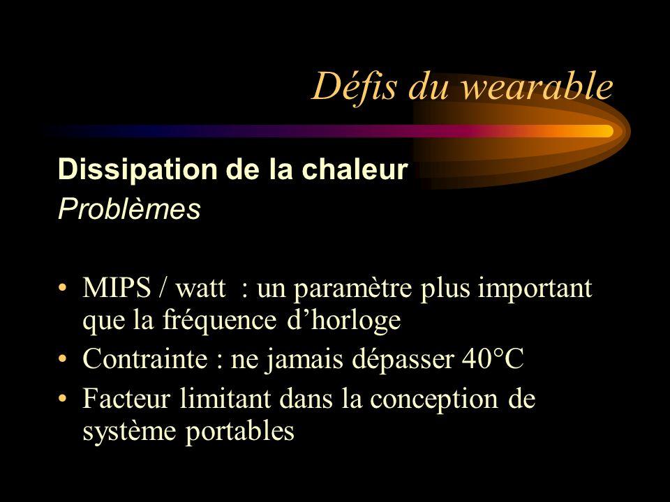 Défis du wearable Dissipation de la chaleur Problèmes