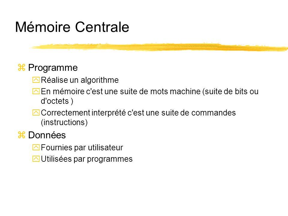 Mémoire Centrale Programme Données Réalise un algorithme