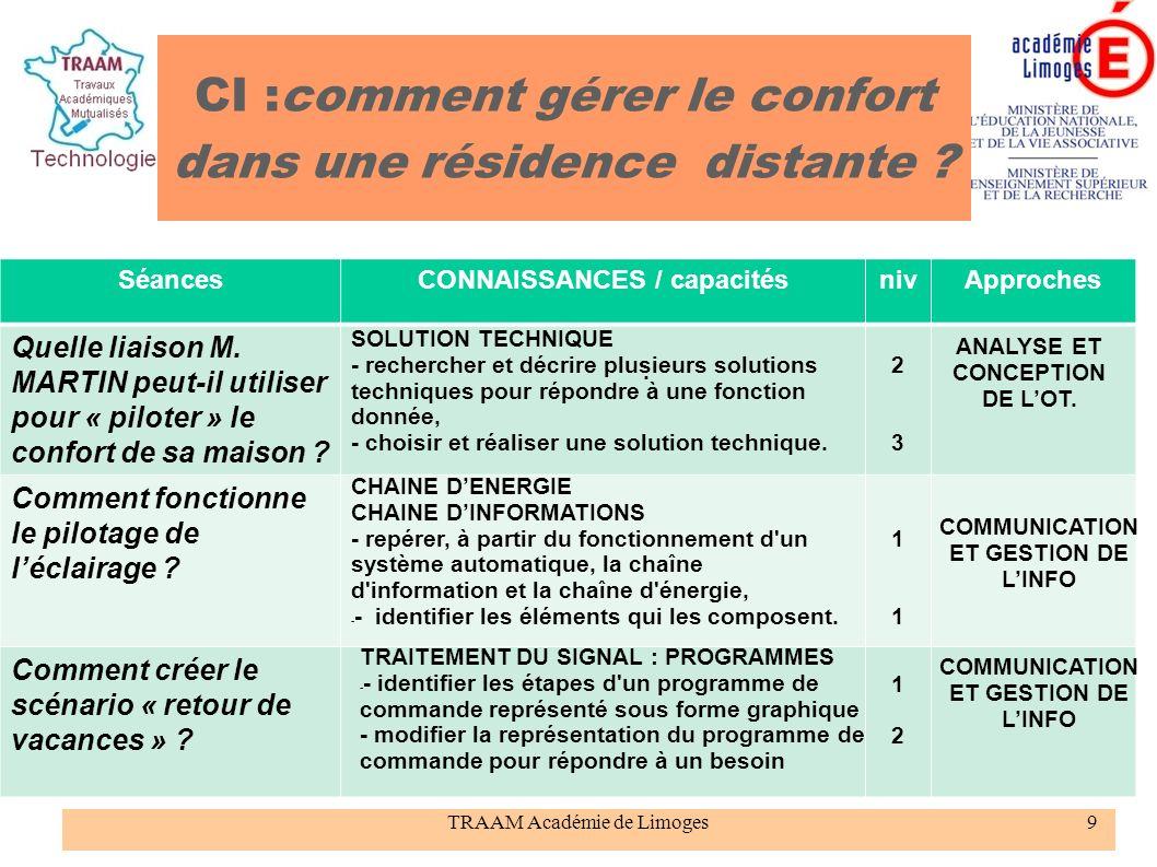 CI :comment gérer le confort dans une résidence distante