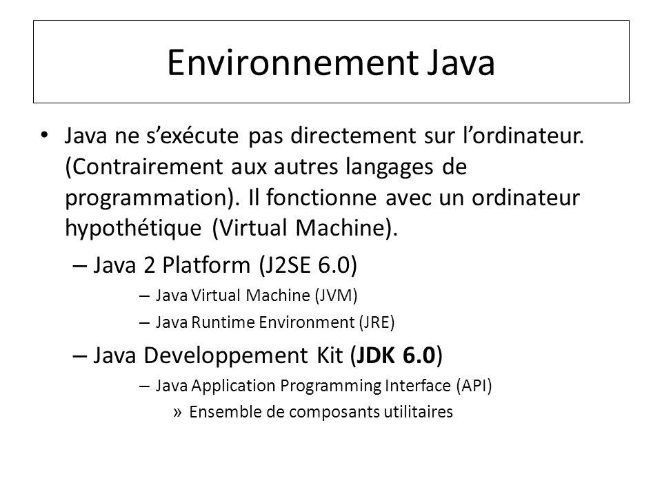 Environnement Java