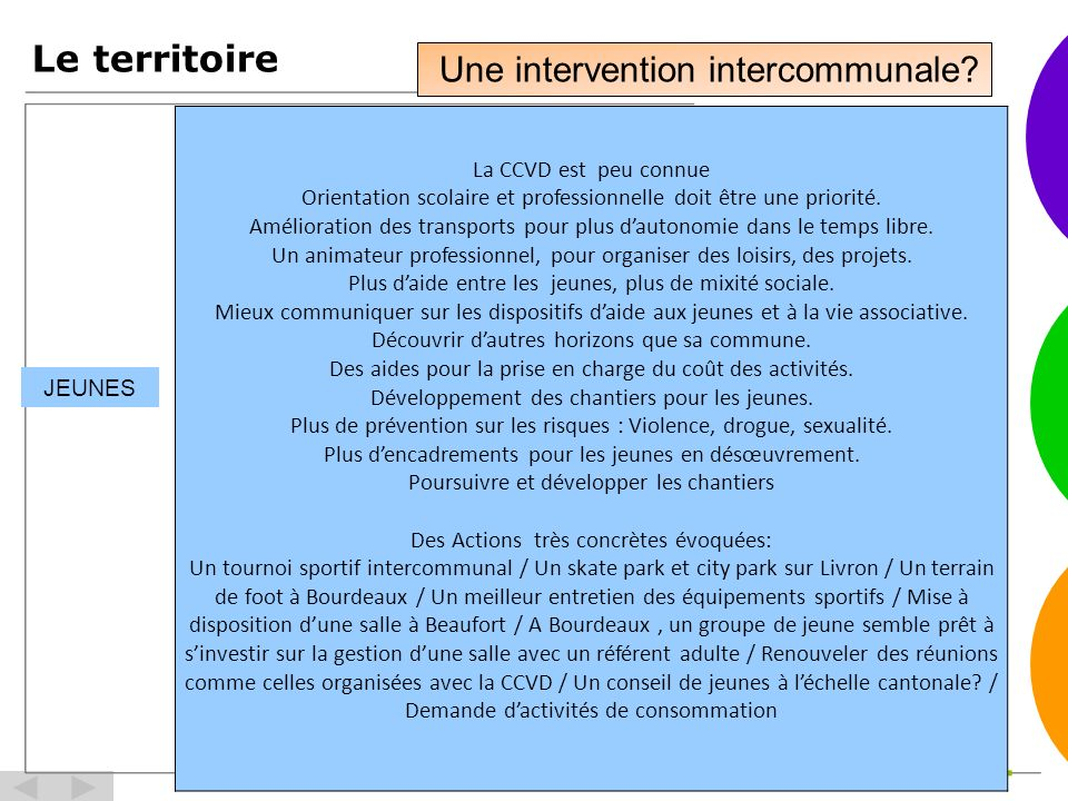 Le territoire Une intervention intercommunale